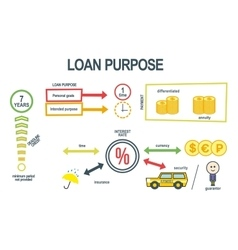 Loan pourpose schem presentation vector
