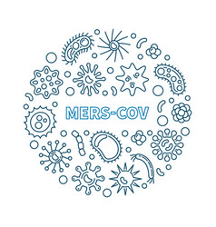 Mers-cov concept round blue in vector