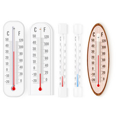 Classic outdoor and indoor fahrenheit and celsius vector