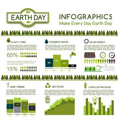 ecology protection infographic earth day design vector image vector image