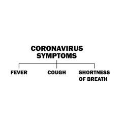 coronavirus symptoms text coronavirus outbreak in vector image