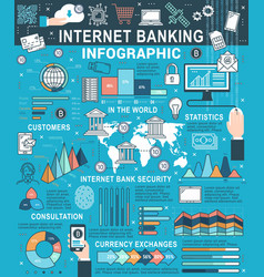 internet banking infographics world commerce vector image