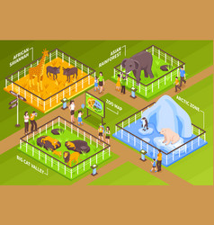 Zoological garden isometric concept vector