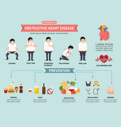 Obstructive heart disease infographic vector