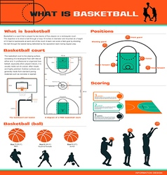 Basketball Infographics set vector