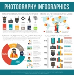 Photography infographic set vector