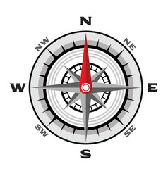 Compass flat on a white background vector