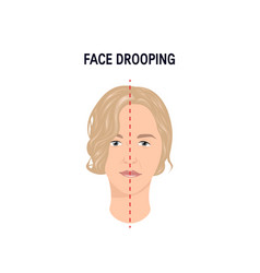 face drooping concept vector image