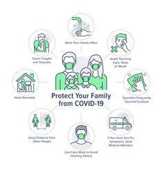 protect your family from coronavirus poster vector image