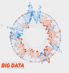 big data circular visualization futuristic vector image