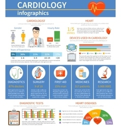 Cardiology Flat Infographics vector image vector image