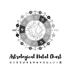 astrology natal chart background vector image