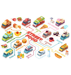 banner for street fast food with van or truck vector image