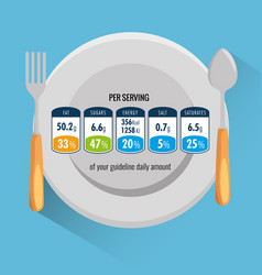 Dish and cutlery with nutritional facts per vector