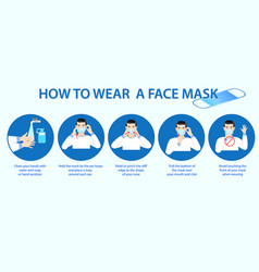 Set how to wear medical mask or how to wear vector