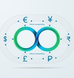 Infographic for infinite moneymaking with Mobius vector