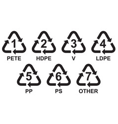 set of recycling symbols for plastic vector image vector image