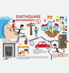 Earthquake infographics elements how to protect vector