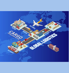 global logistics structure with writings vector image