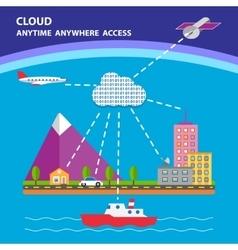 concept Cloud technology vector image