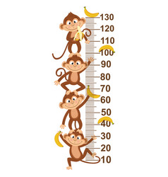 Growth measure with monkey vector