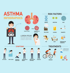 Asthma symptoms infographic vector