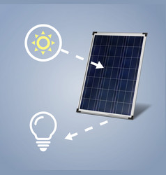 solar energy infographic vector image vector image