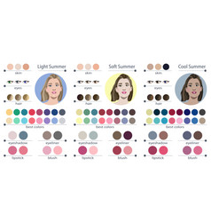 Best colors for summer type female appearance vector