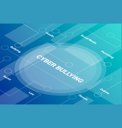 cyber bullying words isometric 3d word text vector image