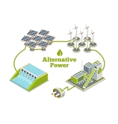 Alternative energy eco energy or green generators vector image