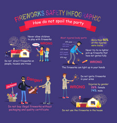 Fireworks safety infographic pictures with rules vector
