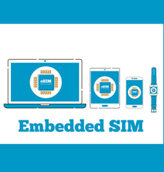 Esim card chip sign on digital devices screens vector