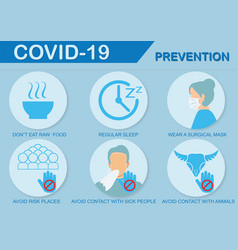Covid-19 prevention infographic with icons and vector