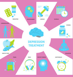Depression treatment banner template in flat style vector