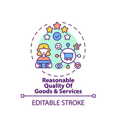 reasonable goods and services quality concept icon vector image