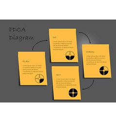 PDCA diagram vector image