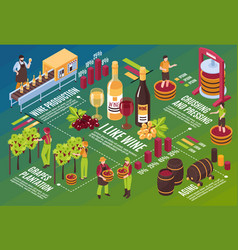 Winery isometric flowchart vector