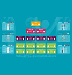 European football 2020 match schedule tournament vector
