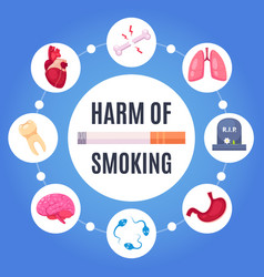 Harm of smoking design concept vector