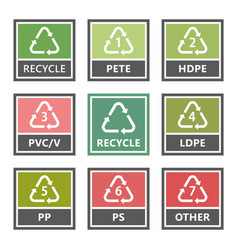plastic recycling icons and symbols recycle sign vector image
