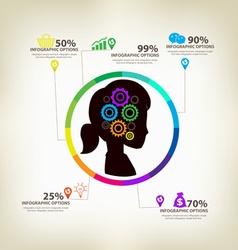 Women ideas infographic concept vector