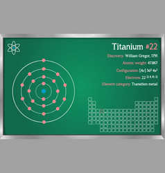 Infographic of the element of titanium vector