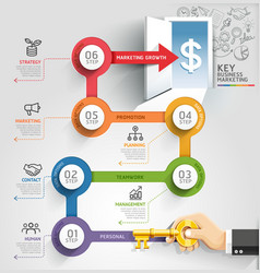 Key business marketing timeline infographics vector image