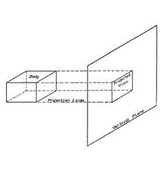 Projected geometric view points on some geometric vector