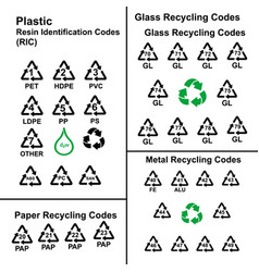 Recycling codes simple signs vector
