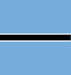 Botswana national flag with official colors vector