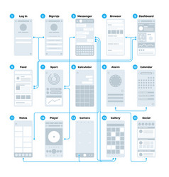 Ux ui application interface flowchart mobile vector