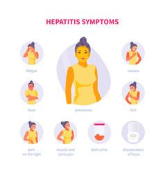 Hepatitis symptoms vector