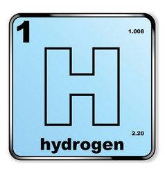 Hydrogen from the periodic table vector