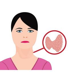 Thyroid disease endocrine disfunction vector